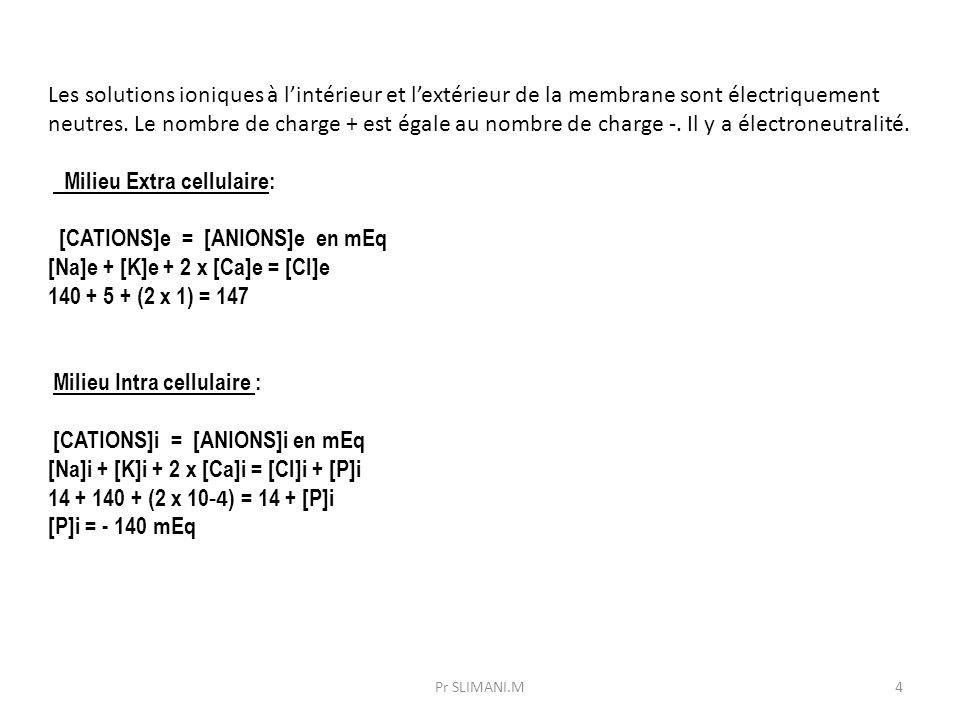 Milieu Extra cellulaire: [CATIONS]e = [ANIONS]e en mEq